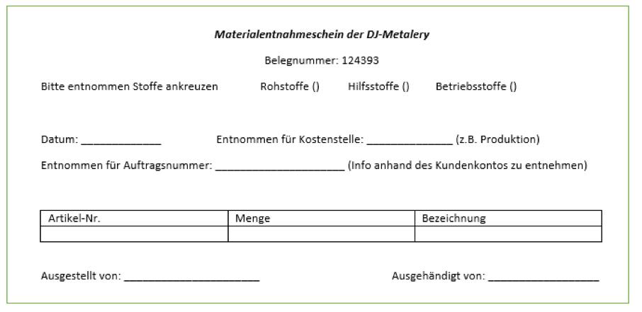 Das Bestandsorientierte Verfahren Definition Erklärung Beispiel