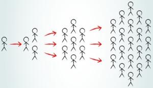 empfehlungsmarketing - Empfehlungsmarketing Beispiele
