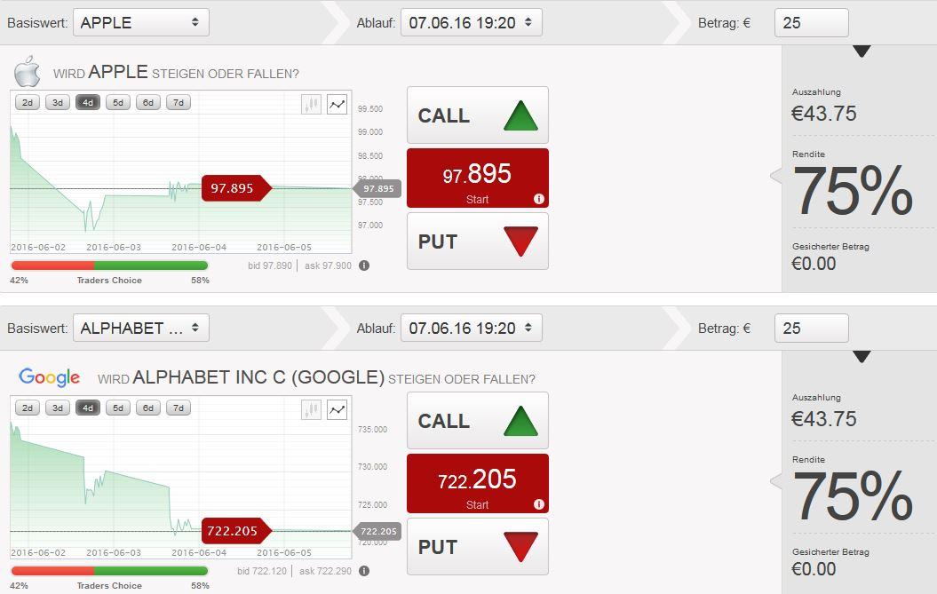 Global stock trading accounts